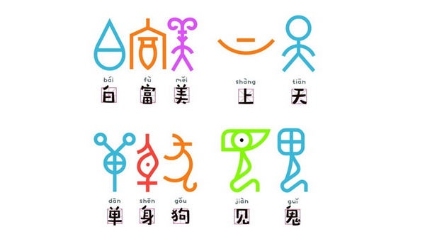 Key Concepts In Chinese Thought And Culture